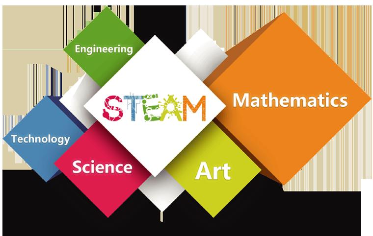 激光STEAM创客教育