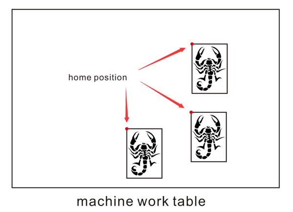 机器工作平台